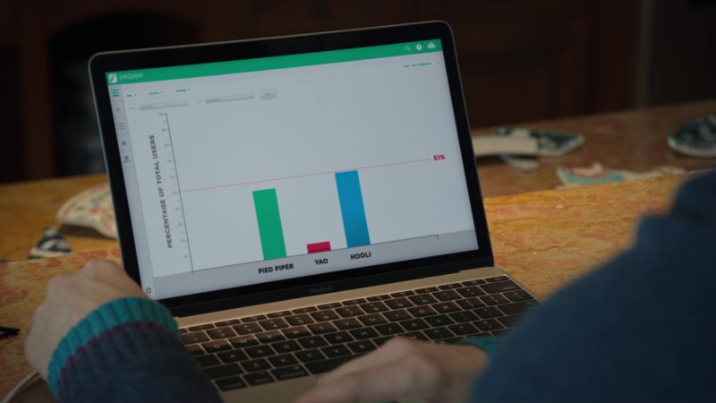 Apple MacBook Used by Thomas Middleditch in Silicon Valley: Fifty-One Percent (2018) - TV Show Product Placement