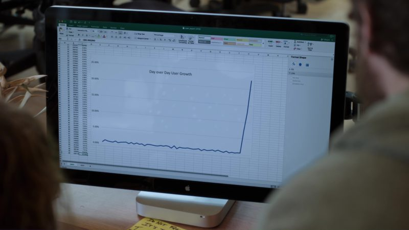 Apple Monitor and Mac Mini Computer in Silicon Valley: Fifty-One Percent (2018) TV Show Product Placement