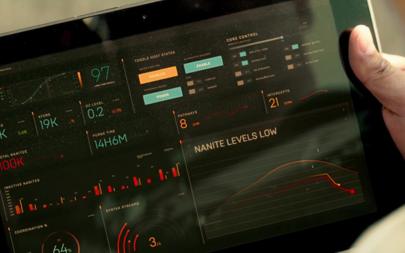 Sony Xperia Tablet in Bloodshot (2020)